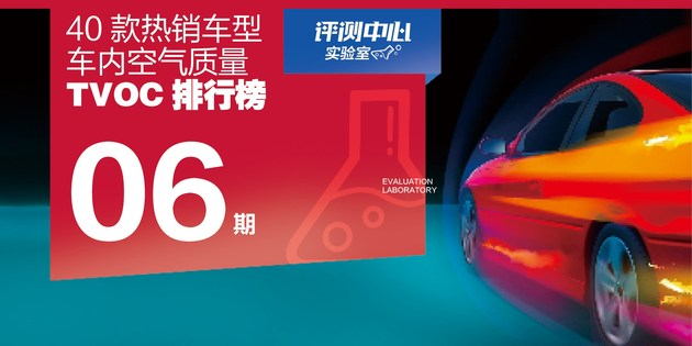 传祺GS4,车内空气质量,40款热销车型空气质量排行榜