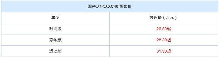 小资之选,落地30万的沃尔沃XC40,真有竞争BBA的底气吗?